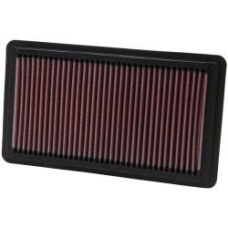 K&N Air Filter for Honda CIVIC FD2 2006-2011 (33-2343)
