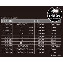 PIAA HE-902 3900K H1 Hyper Arros Halogen Light Bulb 12V 55W Twin Pack