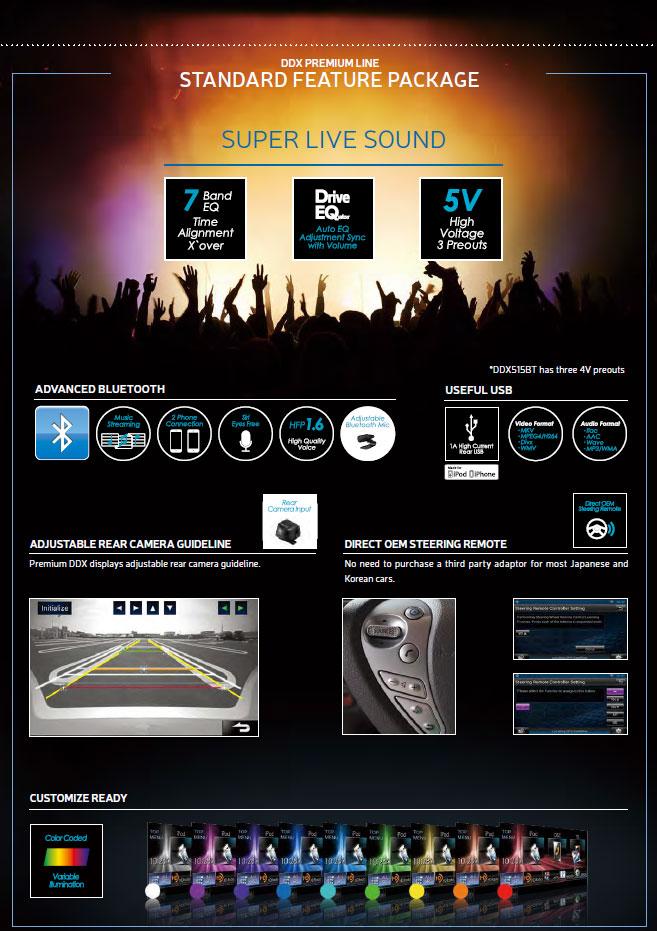 Kenwood Advanced Premium AV Receivers Features