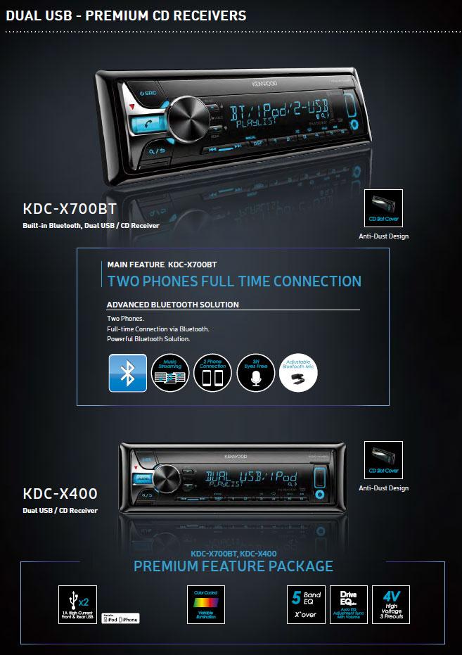 Kenwood Dual USB CD Receiver