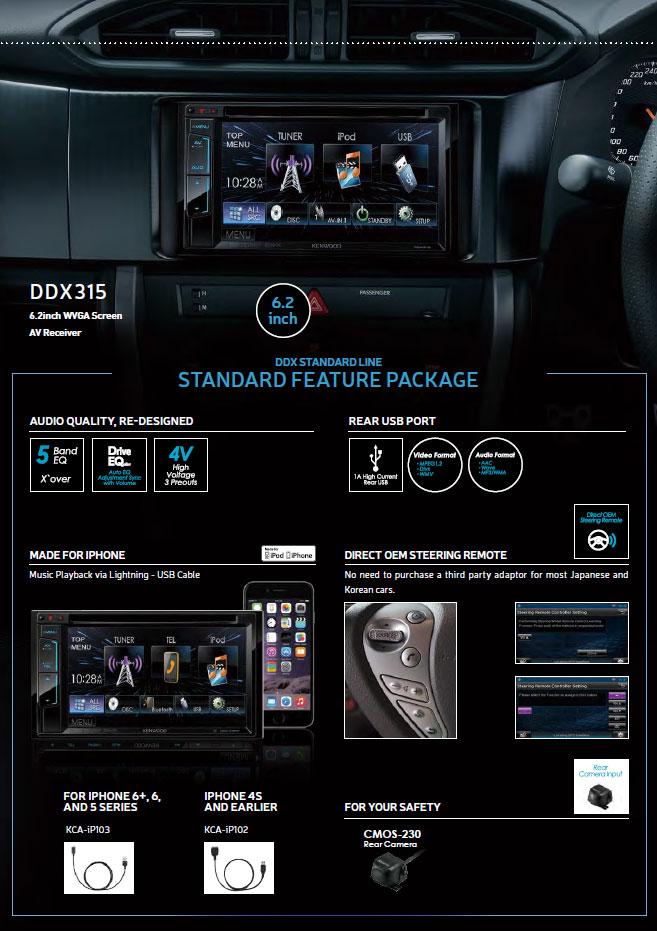Kenwood 2015 Standard Line Receivers Features