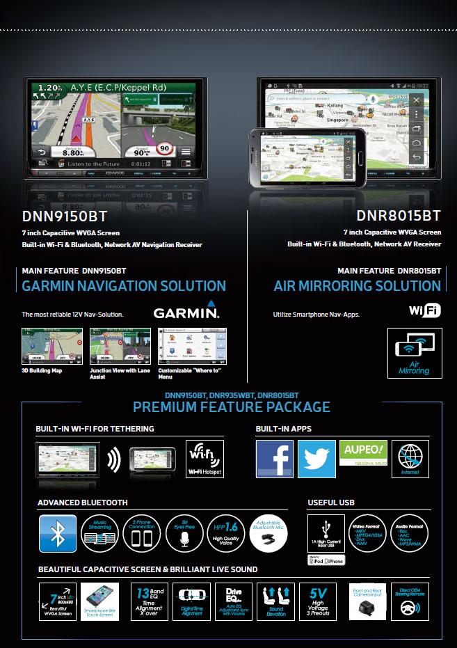 Kenwood Advanced Premium Line AV Receivers Features