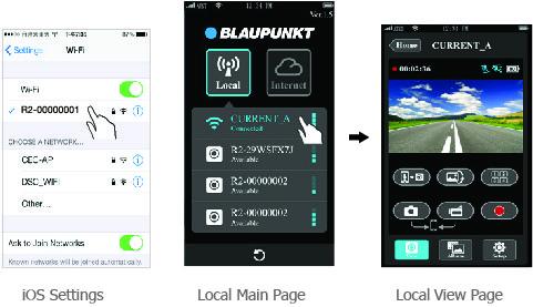 Blaupunkt BP5.0 Wifi Interface