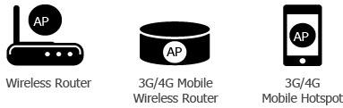 Blaupunkt BP5.0 Wifi