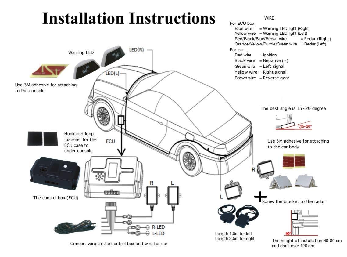 GoTrec BSD Installation Overview