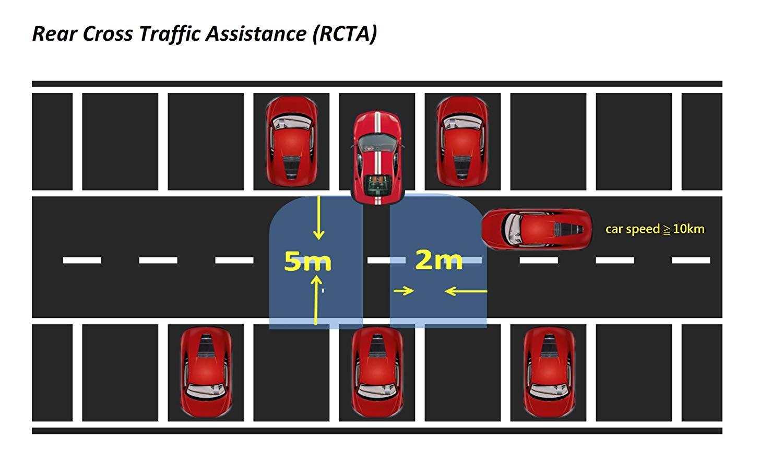 GoTrec RCTA Rear Ctoss Traffic Assist