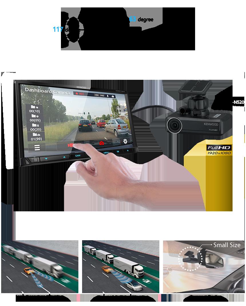Kenwood DNX5180S Dash Camera Linkage